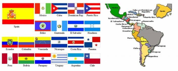 Can you name all the Spanish speaking countries in the World?